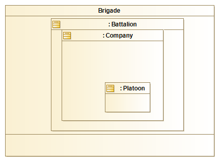 Military Class diagram 2